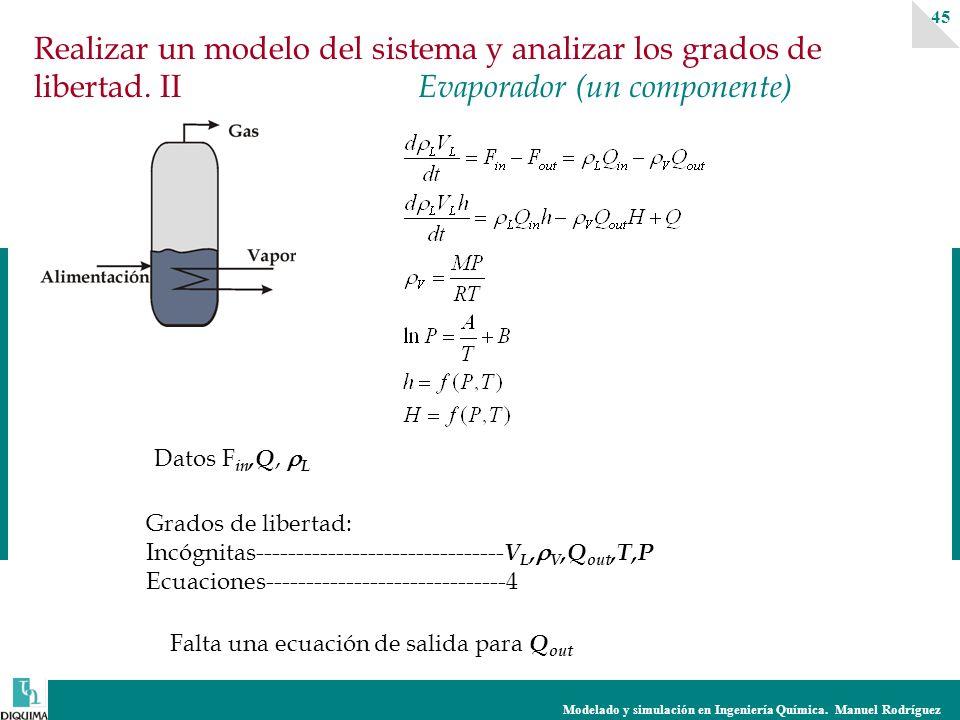 Modelado y simulación en Ingeniería Química. Manuel Rodríguez 45 Realizar un modelo del sistema y analizar los grados de libertad. II Evaporador (un c