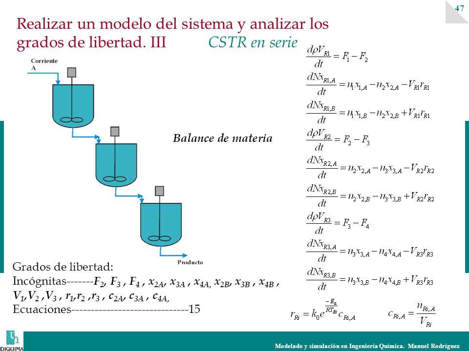 Modelado y simulación en Ingeniería Química. Manuel Rodríguez 47 Realizar un modelo del sistema y analizar los grados de libertad. III CSTR en serie G