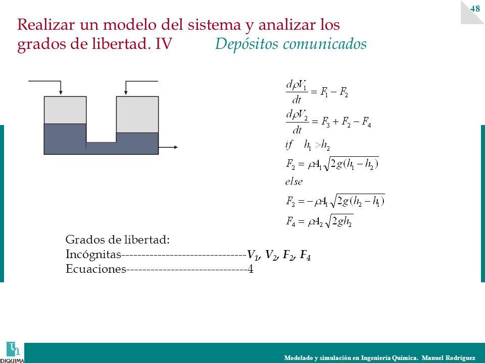 Modelado y simulación en Ingeniería Química. Manuel Rodríguez 48 Realizar un modelo del sistema y analizar los grados de libertad. IV Depósitos comuni