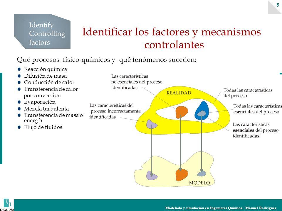 Modelado y simulación en Ingeniería Química. Manuel Rodríguez 5 Identificar los factores y mecanismos controlantes Qué procesos físico-químicos y qué