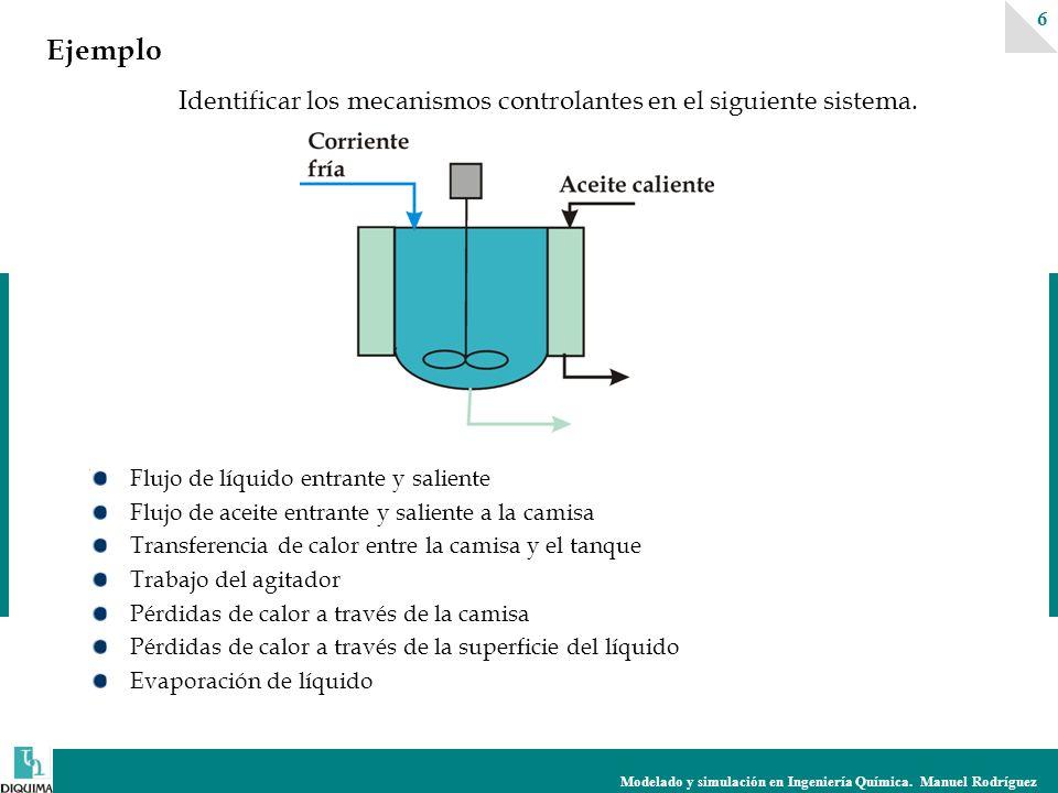 Modelado y simulación en Ingeniería Química. Manuel Rodríguez 6 Ejemplo Identificar los mecanismos controlantes en el siguiente sistema. Flujo de líqu