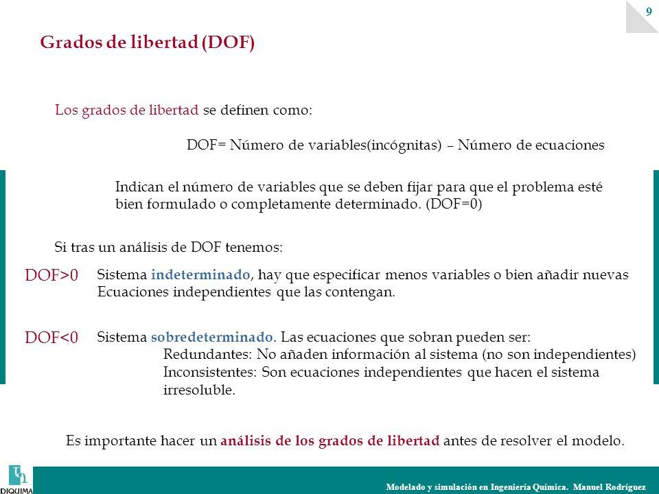 Modelado y simulación en Ingeniería Química. Manuel Rodríguez 9 Los grados de libertad se definen como: DOF= Número de variables(incógnitas) – Número