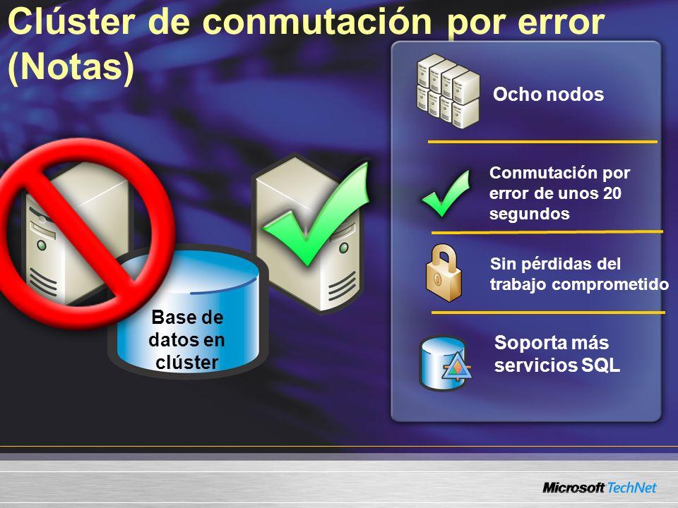 Clúster de conmutación por error (Notas) Base de datos en clúster Conmutación por error de unos 20 segundos Ocho nodos Sin pérdidas del trabajo compro