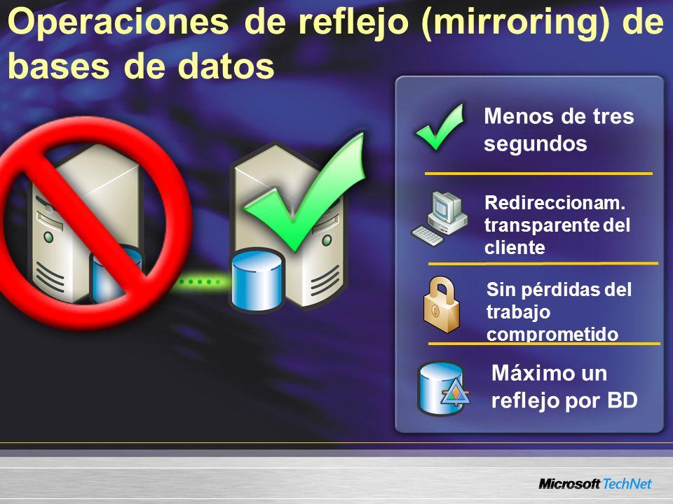 Operaciones de reflejo (mirroring) de bases de datos Menos de tres segundos Sin pérdidas del trabajo comprometido Máximo un reflejo por BD Redireccion