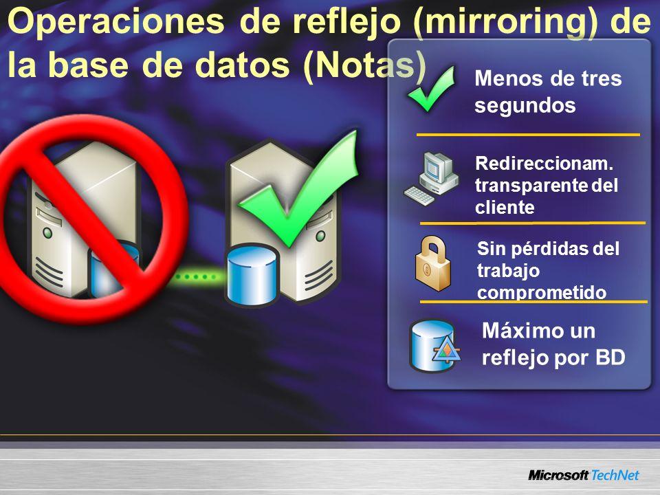 Operaciones de reflejo (mirroring) de la base de datos (Notas) Menos de tres segundos Sin pérdidas del trabajo comprometido Máximo un reflejo por BD R