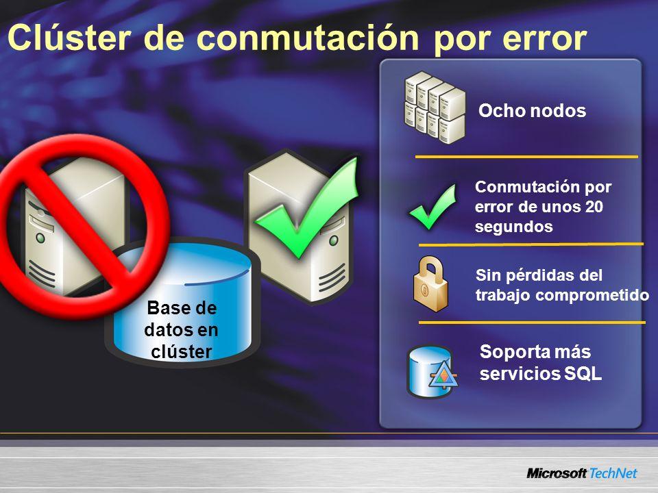 Clúster de conmutación por error (Notas) Base de datos en clúster Conmutación por error de unos 20 segundos Ocho nodos Sin pérdidas del trabajo comprometido Soporta más servicios SQL