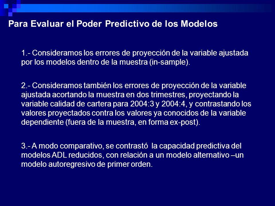 Para Evaluar el Poder Predictivo de los Modelos 1.- Consideramos los errores de proyección de la variable ajustada por los modelos dentro de la muestr