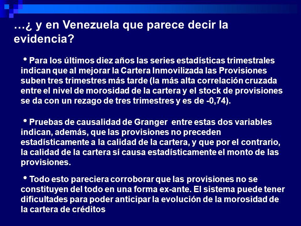 …¿ y en Venezuela que parece decir la evidencia? Para los últimos diez años las series estadísticas trimestrales indican que al mejorar la Cartera Inm