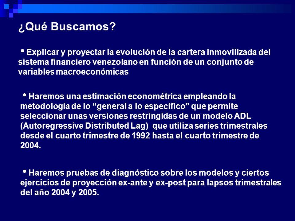 ¿Qué Buscamos? Explicar y proyectar la evolución de la cartera inmovilizada del sistema financiero venezolano en función de un conjunto de variables m