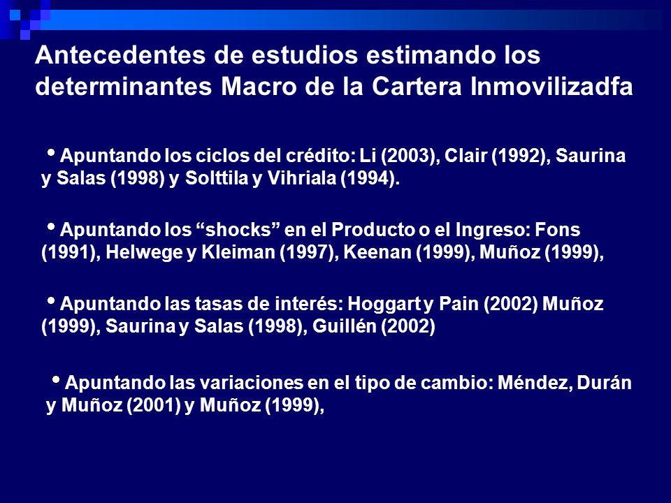 Antecedentes de estudios estimando los determinantes Macro de la Cartera Inmovilizadfa Apuntando los ciclos del crédito: Li (2003), Clair (1992), Saur