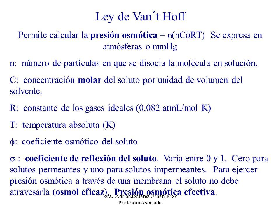 Ley de Van´t Hoff Permite calcular la presión osmótica = (nC RT) Se expresa en atmósferas o mmHg n: número de partículas en que se disocia la molécula