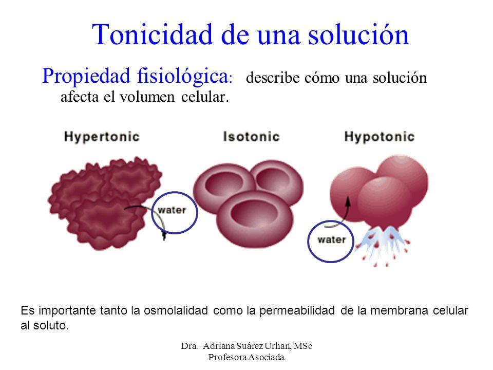 Tonicidad de una solución Propiedad fisiológica : describe cómo una solución afecta el volumen celular. Es importante tanto la osmolalidad como la per