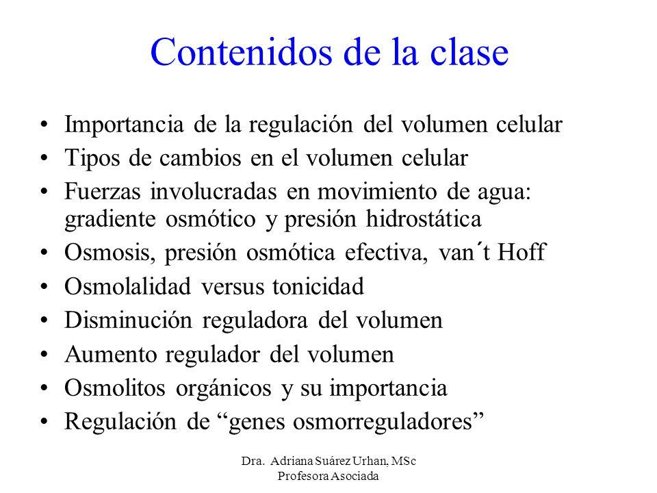 Contenidos de la clase Importancia de la regulación del volumen celular Tipos de cambios en el volumen celular Fuerzas involucradas en movimiento de a