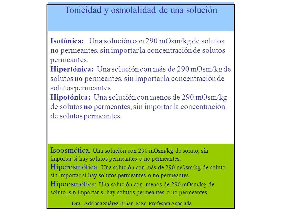 Isoosmótica : Una solución con 290 mOsm/kg de soluto, sin importar si hay solutos permeantes o no permeantes. Hiperosmótica : Una solución con más de