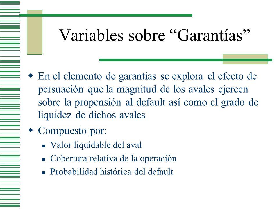 Variables sobre Garantías En el elemento de garantías se explora el efecto de persuación que la magnitud de los avales ejercen sobre la propensión al