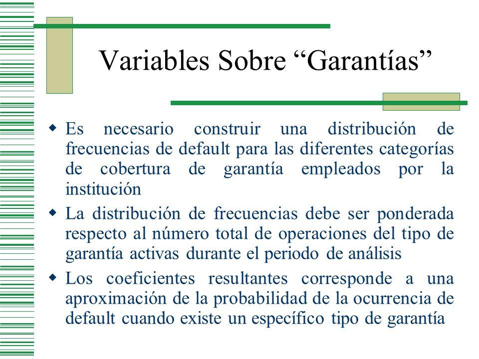 Es necesario construir una distribución de frecuencias de default para las diferentes categorías de cobertura de garantía empleados por la institución