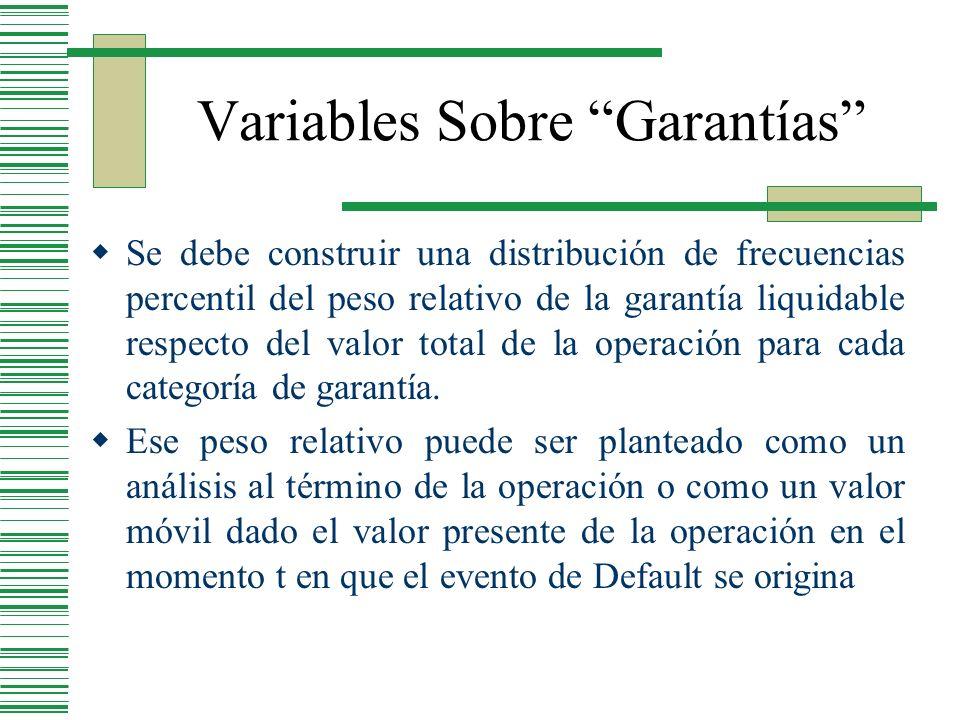 Se debe construir una distribución de frecuencias percentil del peso relativo de la garantía liquidable respecto del valor total de la operación para
