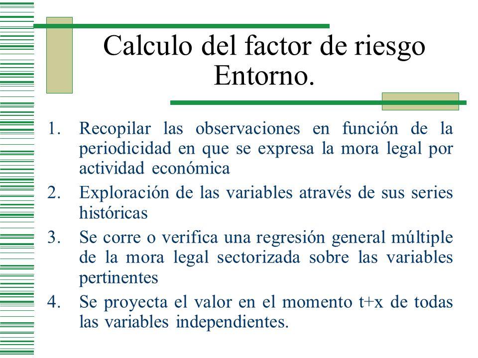 Calculo del factor de riesgo Entorno. 1.Recopilar las observaciones en función de la periodicidad en que se expresa la mora legal por actividad económ