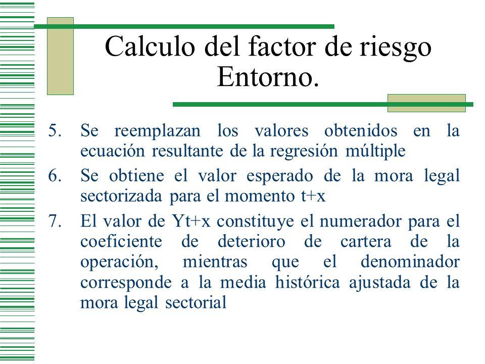 5.Se reemplazan los valores obtenidos en la ecuación resultante de la regresión múltiple 6.Se obtiene el valor esperado de la mora legal sectorizada p