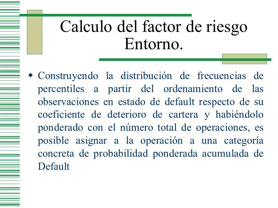 Construyendo la distribución de frecuencias de percentiles a partir del ordenamiento de las observaciones en estado de default respecto de su coeficie