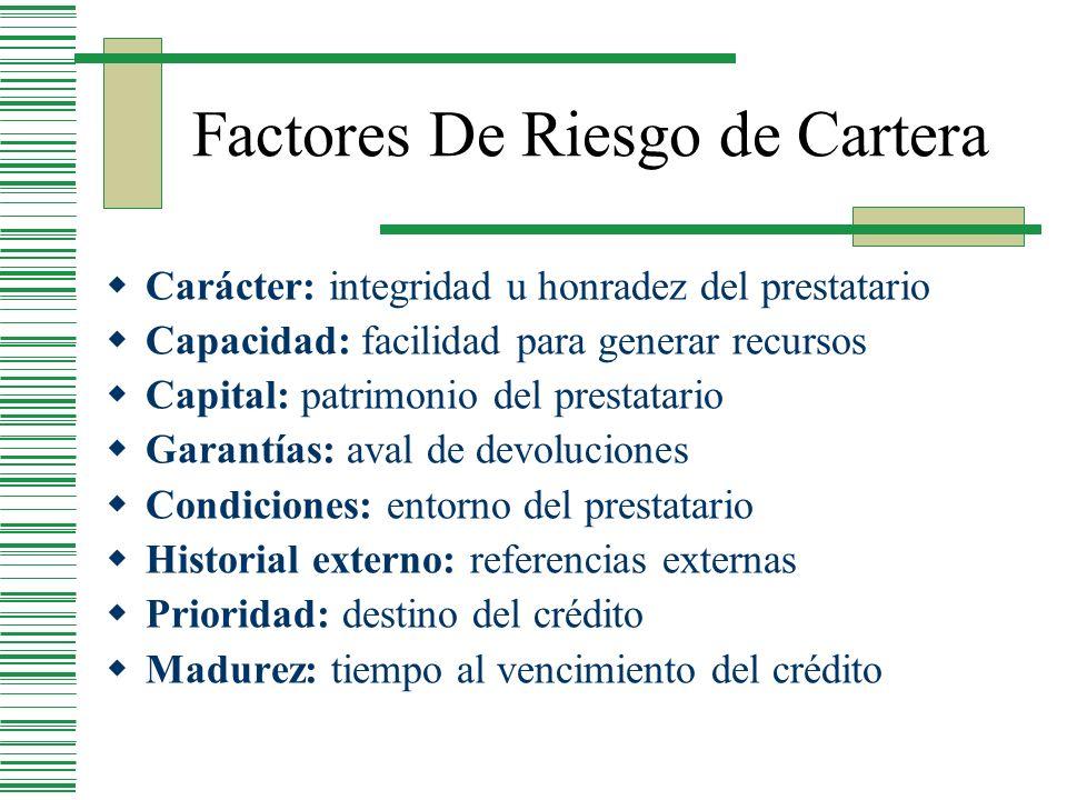 Factores De Riesgo de Cartera Carácter: integridad u honradez del prestatario Capacidad: facilidad para generar recursos Capital: patrimonio del prest