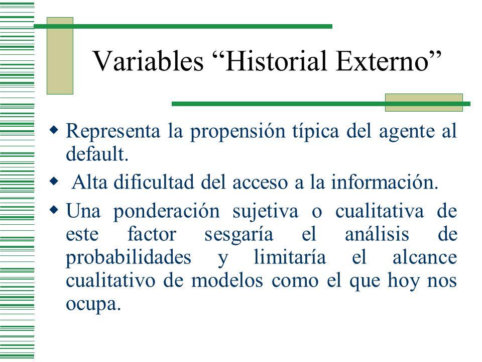 Variables Historial Externo Representa la propensión típica del agente al default. Alta dificultad del acceso a la información. Una ponderación sujeti