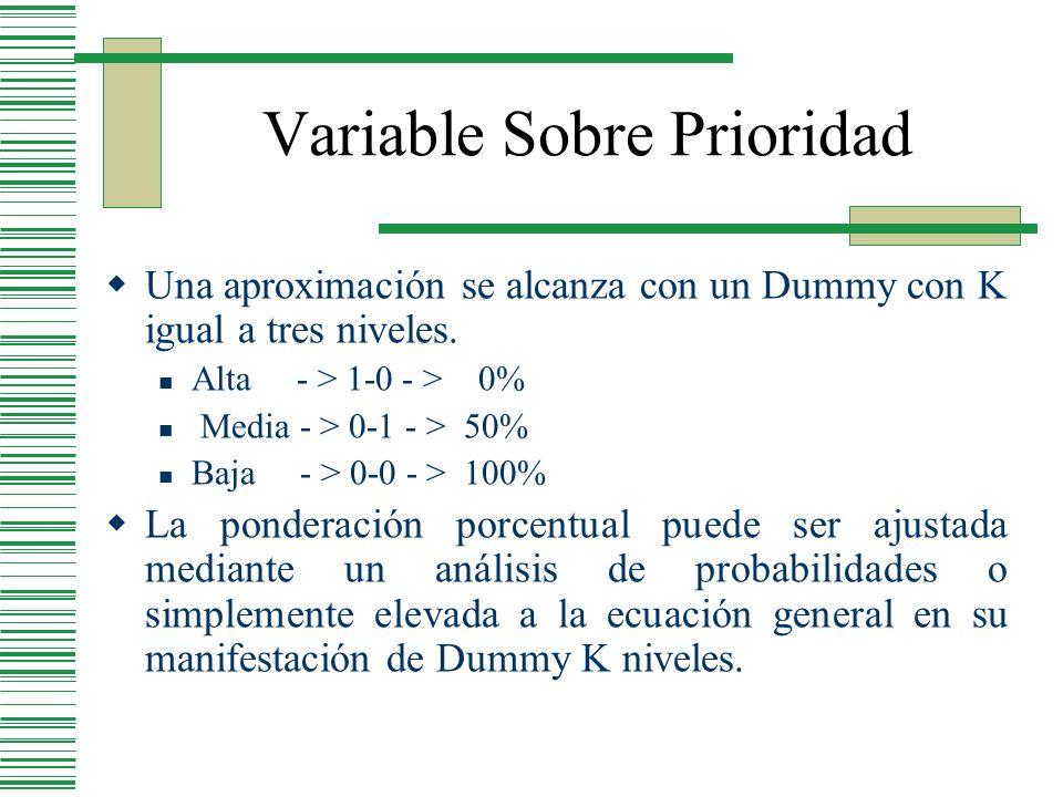 Variable Sobre Prioridad Una aproximación se alcanza con un Dummy con K igual a tres niveles. Alta - > 1-0 - > 0% Media - > 0-1 - > 50% Baja - > 0-0 -