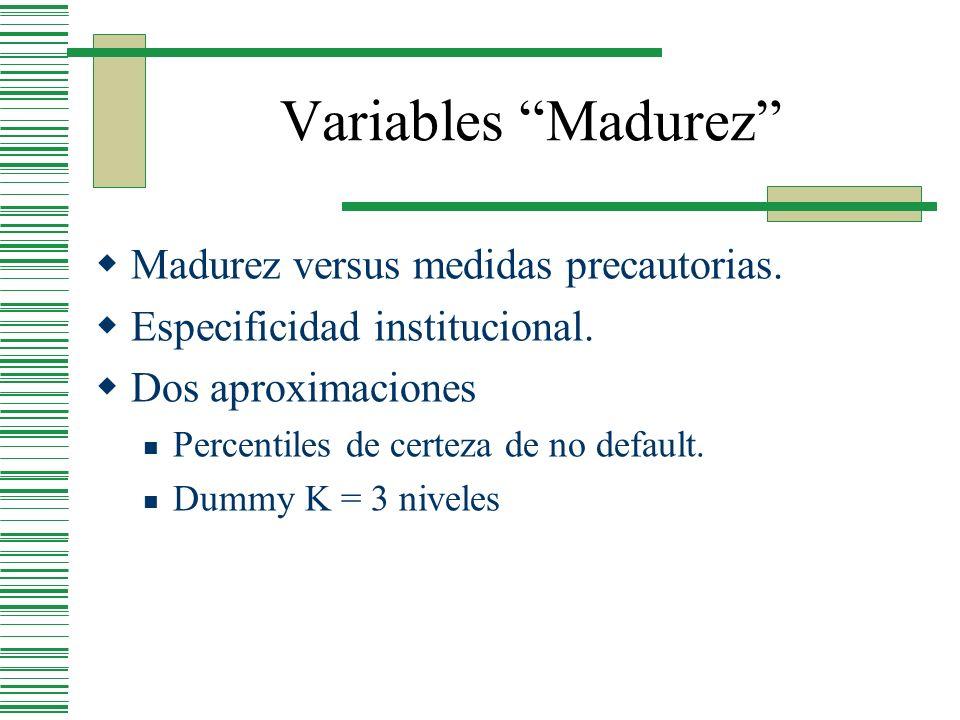 Variables Madurez Madurez versus medidas precautorias. Especificidad institucional. Dos aproximaciones Percentiles de certeza de no default. Dummy K =