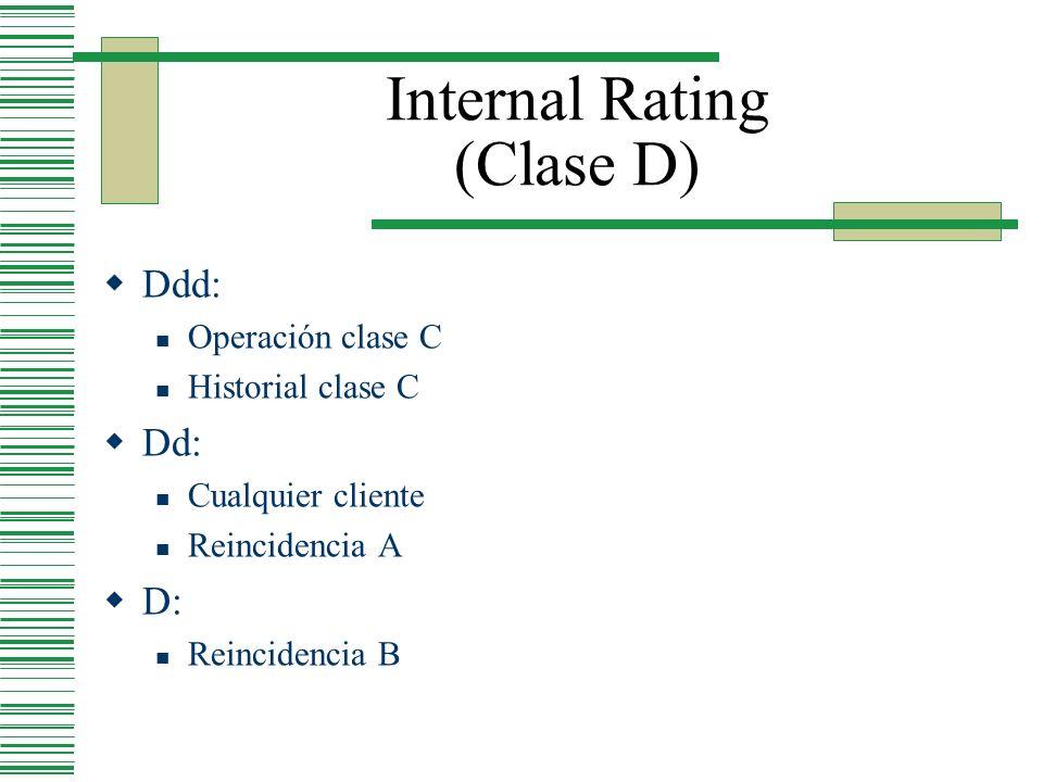 Internal Rating (Clase D) Ddd: Operación clase C Historial clase C Dd: Cualquier cliente Reincidencia A D: Reincidencia B