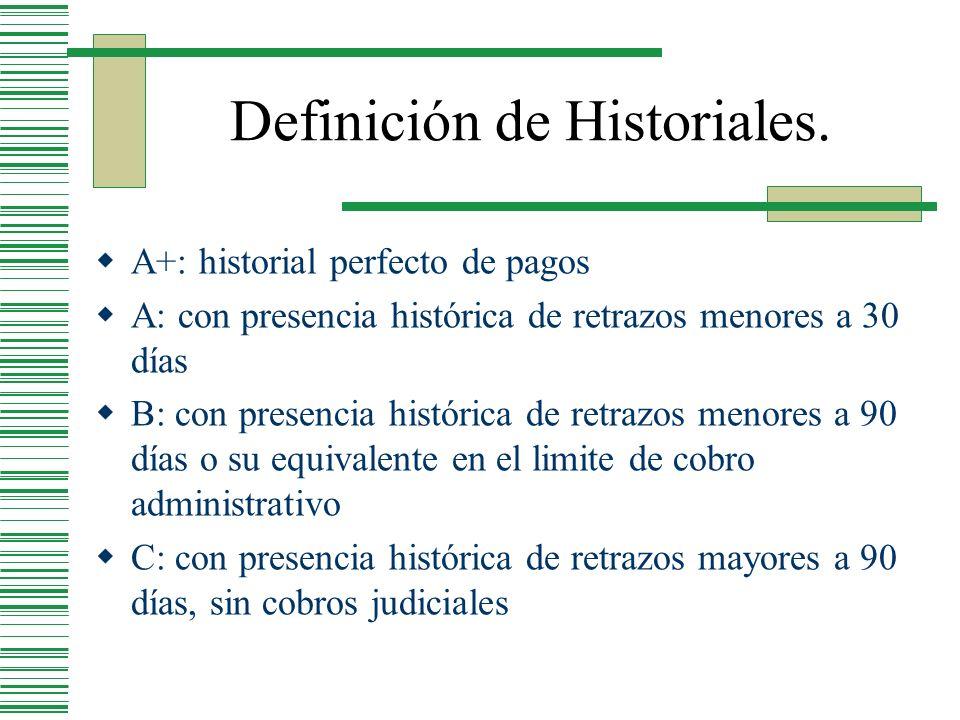 Definición de Historiales. A+: historial perfecto de pagos A: con presencia histórica de retrazos menores a 30 días B: con presencia histórica de retr