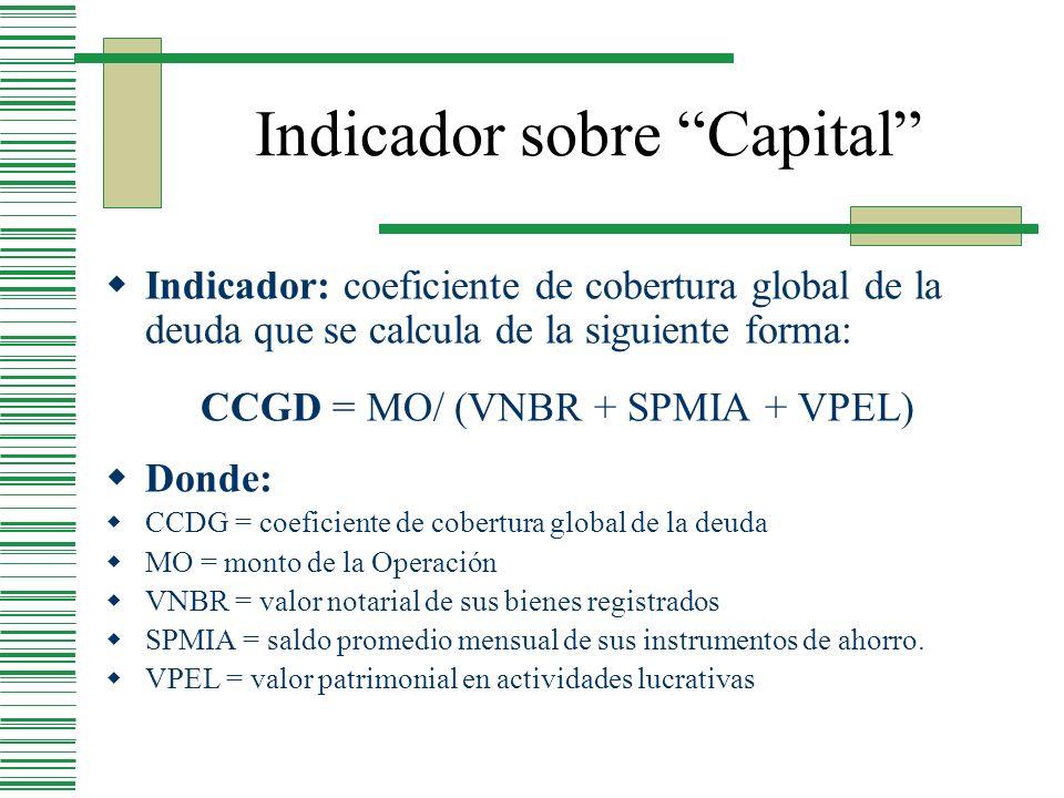 Indicador sobre Capital Indicador: coeficiente de cobertura global de la deuda que se calcula de la siguiente forma: CCGD = MO/ (VNBR + SPMIA + VPEL)