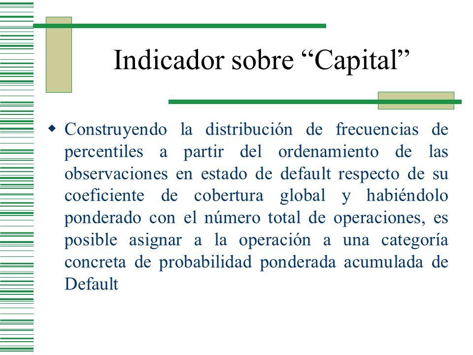 Variables Historial Externo Representa la propensión típica del agente al default.