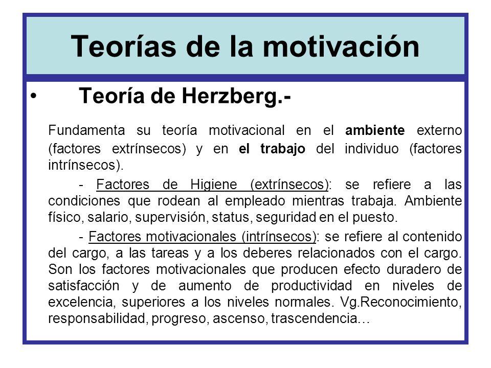 Teorías de la motivación Teoría de Herzberg.- Fundamenta su teoría motivacional en el ambiente externo (factores extrínsecos) y en el trabajo del indi