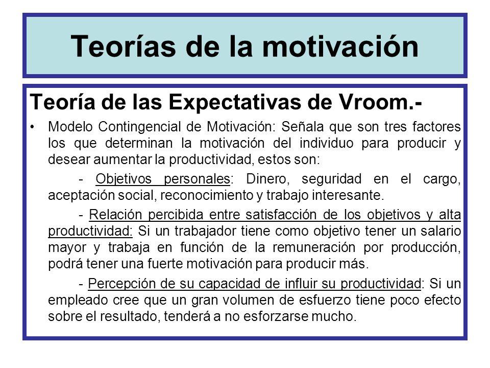 Teorías de la motivación Teoría de las Expectativas de Vroom.- Modelo Contingencial de Motivación: Señala que son tres factores los que determinan la