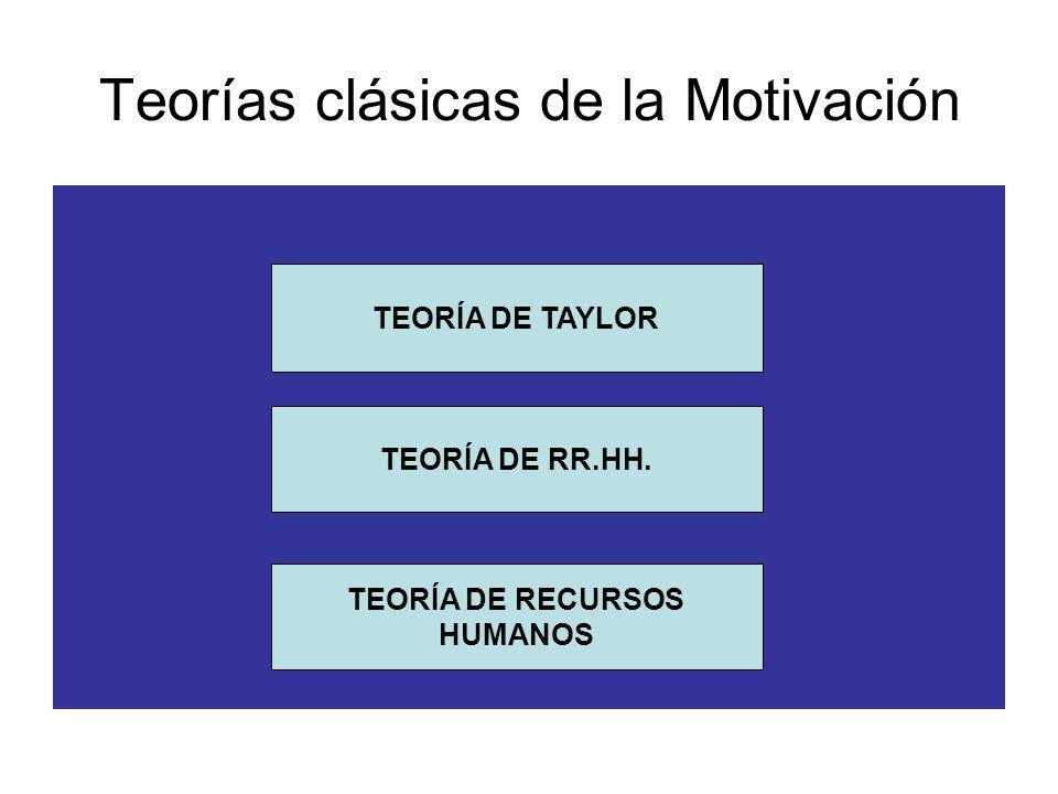 Teorías clásicas de la Motivación TEORÍA DE TAYLOR TEORÍA DE RR.HH. TEORÍA DE RECURSOS HUMANOS
