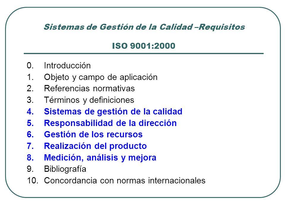 Sistemas de Gestión de la Calidad –Requisitos ISO 9001:2000 0.Introducción 1.Objeto y campo de aplicación 2.Referencias normativas 3.Términos y defini