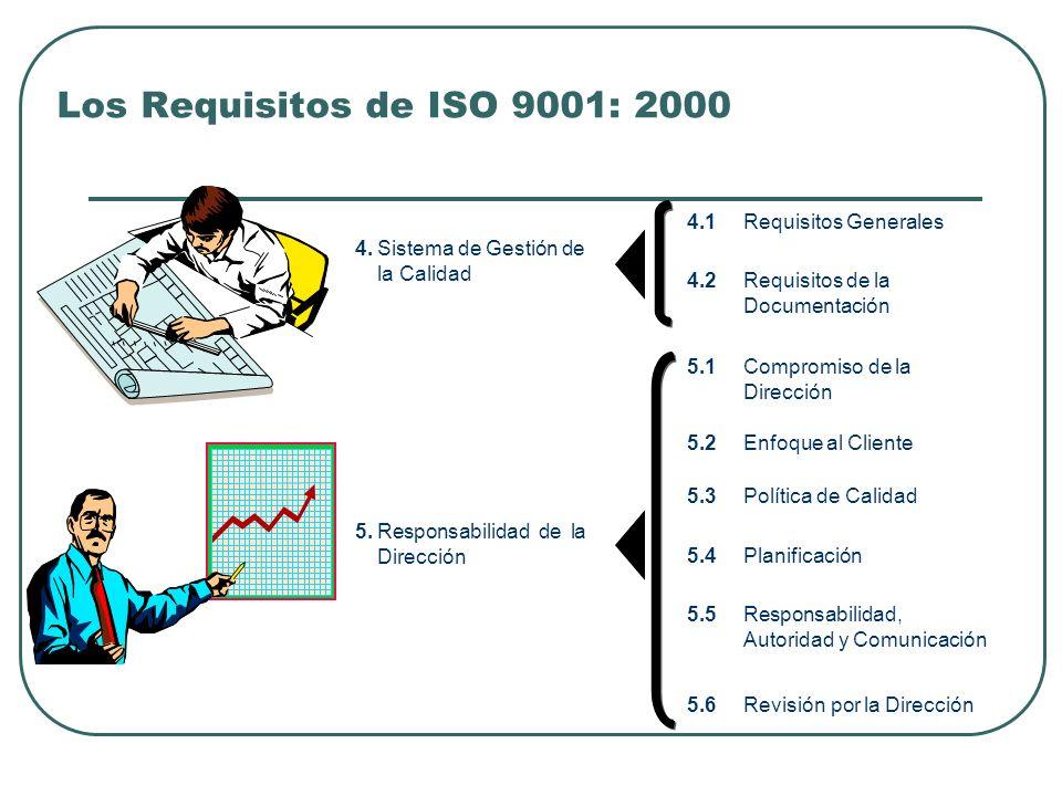Los Requisitos de ISO 9001: 2000 4.Sistema de Gestión de la Calidad 5.Responsabilidad de la Dirección 4.1Requisitos Generales 4.2Requisitos de la Docu