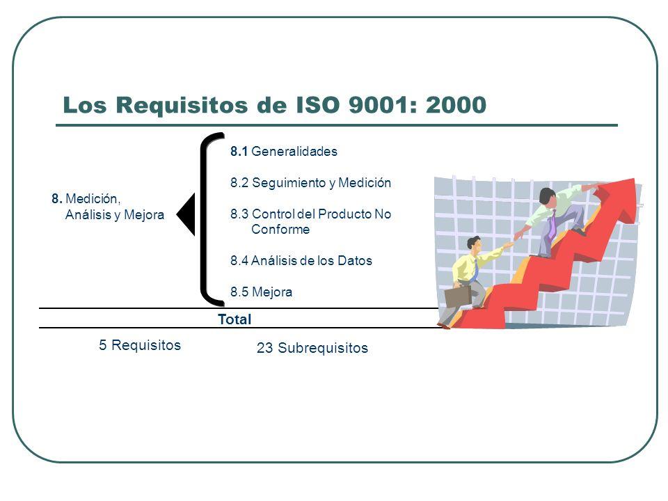 Los Requisitos de ISO 9001: 2000 Total 5 Requisitos 23 Subrequisitos 8.Medición, Análisis y Mejora 8.1Generalidades 8.2 Seguimiento y Medición 8.3 Con