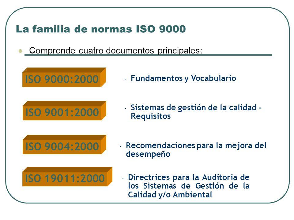 La familia de normas ISO 9000 Comprende cuatro documentos principales: – Fundamentos y Vocabulario ISO 9000:2000 ISO 9001:2000 – Sistemas de gestión d