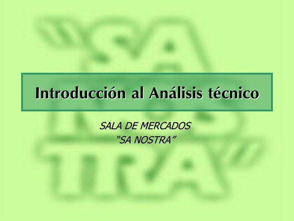 Introducción al Análisis técnico SALA DE MERCADOS SA NOSTRA