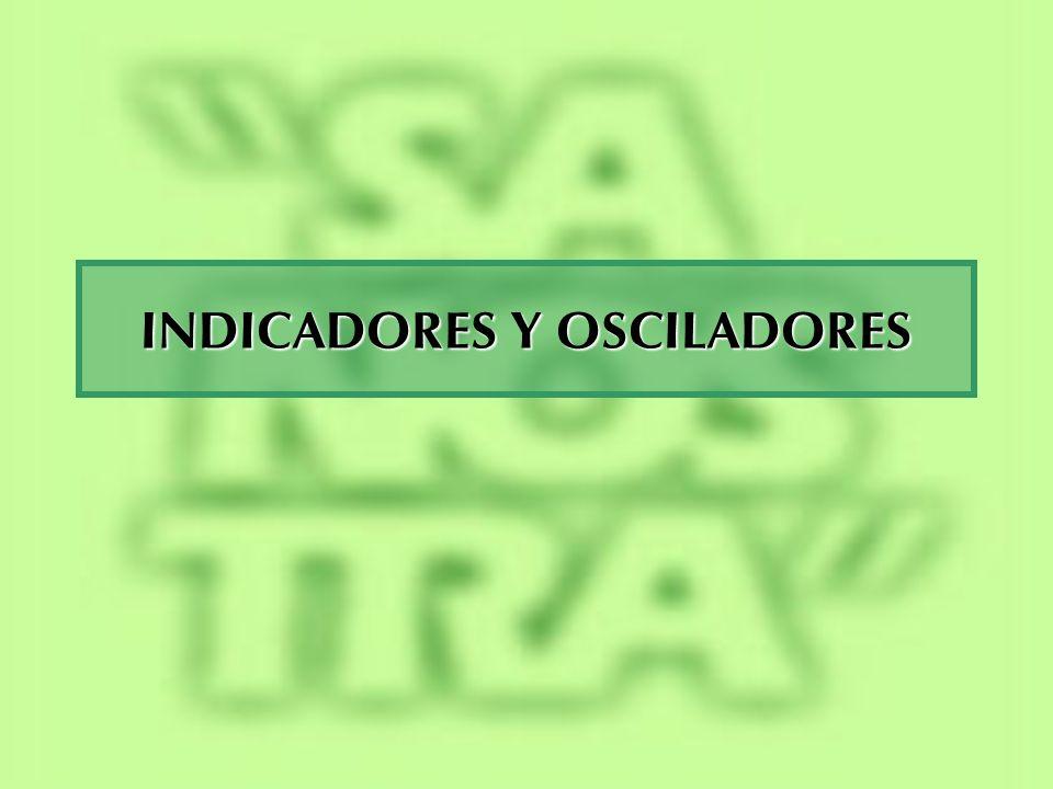 INDICADORES Y OSCILADORES