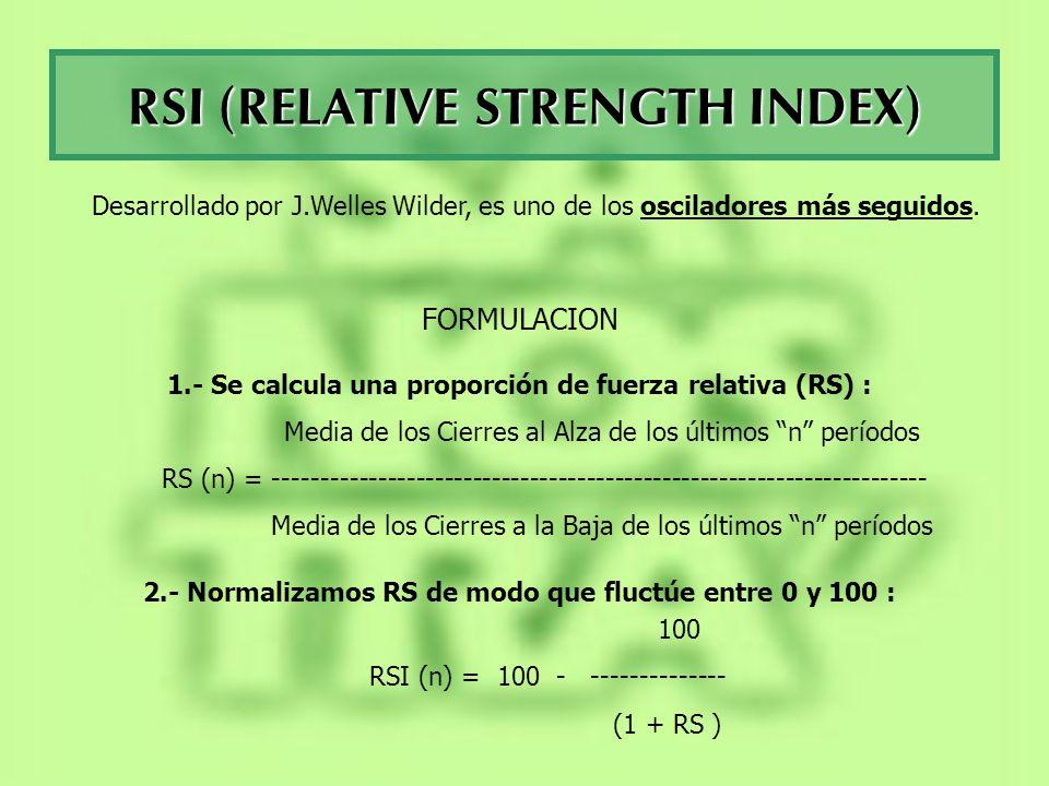 RSI (RELATIVE STRENGTH INDEX) Desarrollado por J.Welles Wilder, es uno de los osciladores más seguidos. FORMULACION 1.- Se calcula una proporción de f