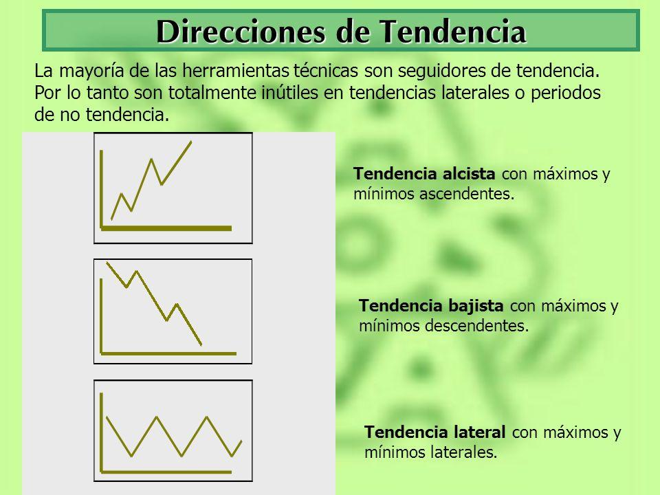 Direcciones de Tendencia La mayoría de las herramientas técnicas son seguidores de tendencia. Por lo tanto son totalmente inútiles en tendencias later