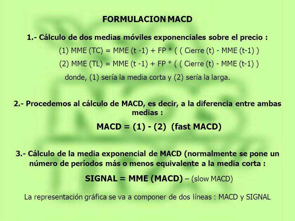 FORMULACION MACD 1.- Cálculo de dos medias móviles exponenciales sobre el precio : (1) MME (TC) = MME (t -1) + FP * ( ( Cierre (t) - MME (t-1) ) (2) M