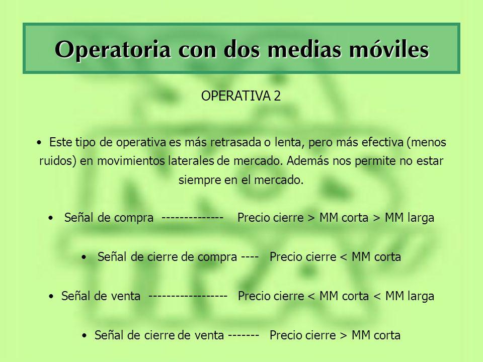 Operatoria con dos medias móviles OPERATIVA 2 Este tipo de operativa es más retrasada o lenta, pero más efectiva (menos ruidos) en movimientos lateral