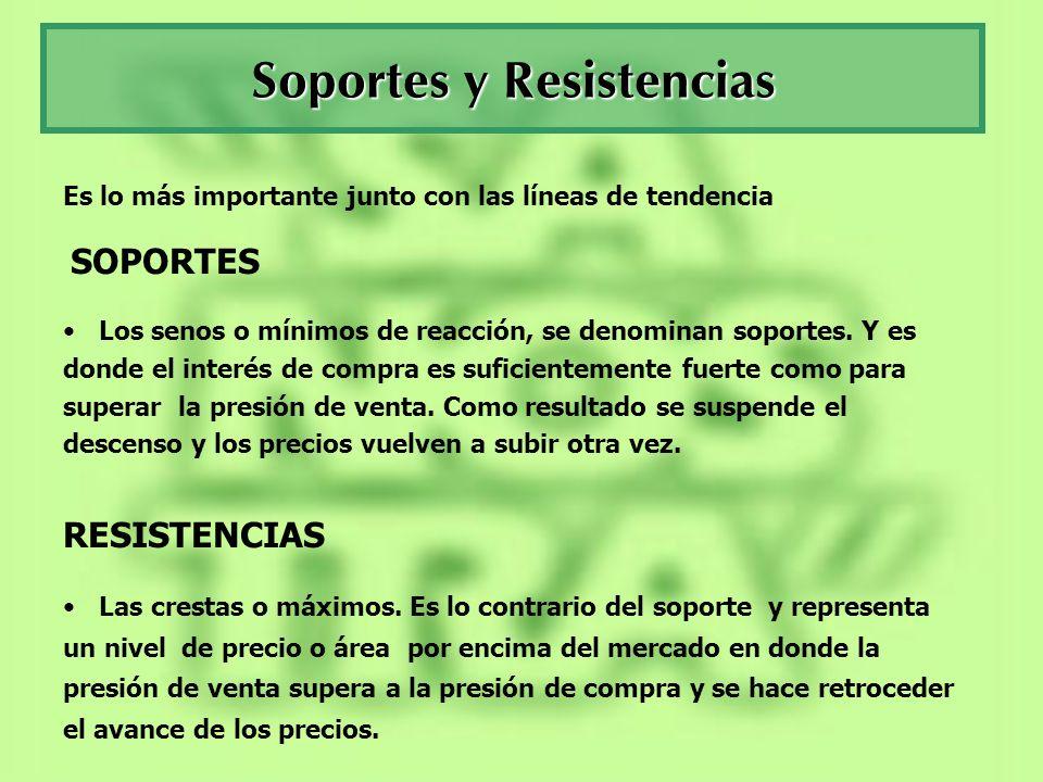 Soportes y Resistencias Es lo más importante junto con las líneas de tendencia SOPORTES Los senos o mínimos de reacción, se denominan soportes. Y es d