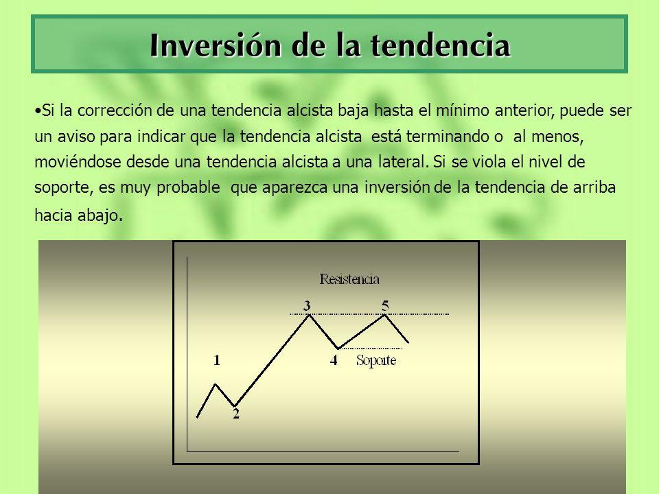Inversión de la tendencia Si la corrección de una tendencia alcista baja hasta el mínimo anterior, puede ser un aviso para indicar que la tendencia al