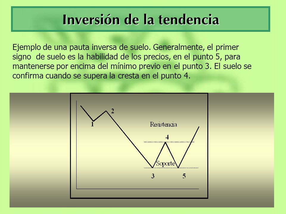Inversión de la tendencia Ejemplo de una pauta inversa de suelo. Generalmente, el primer signo de suelo es la habilidad de los precios, en el punto 5,