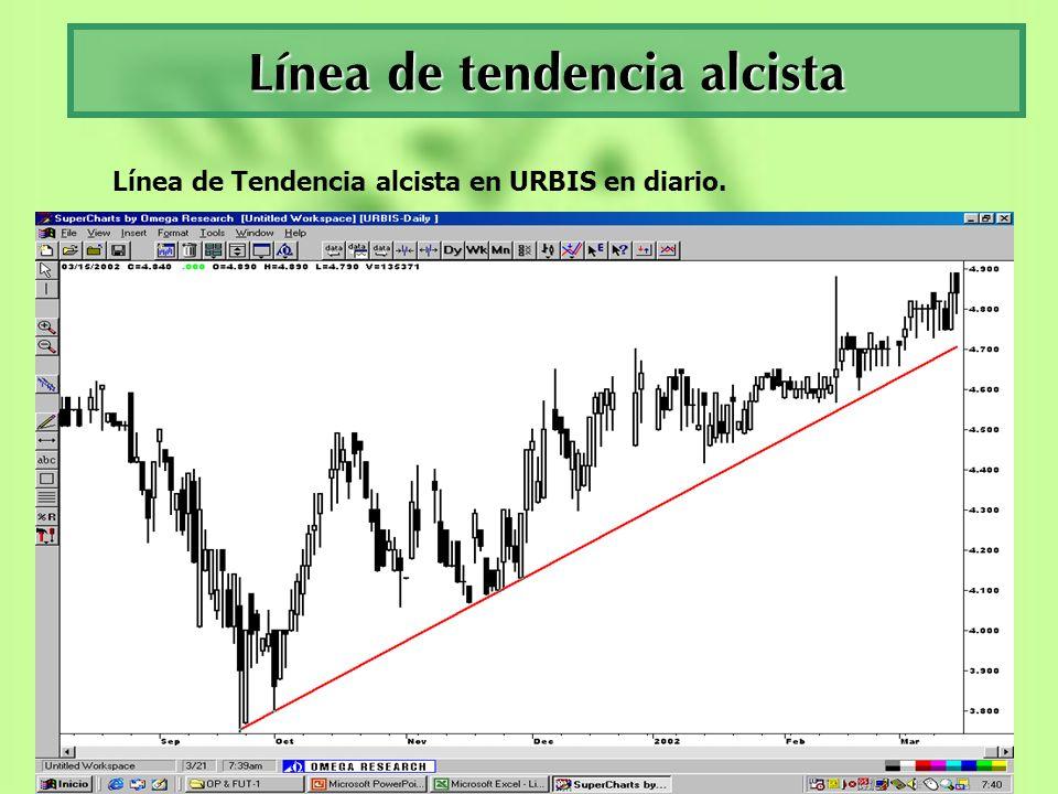 Línea de tendencia alcista Línea de Tendencia alcista en URBIS en diario.