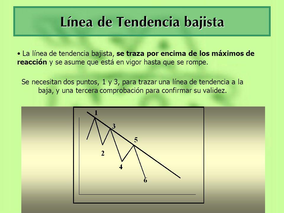Línea de Tendencia bajista La línea de tendencia bajista, se traza por encima de los máximos de reacción y se asume que está en vigor hasta que se rom